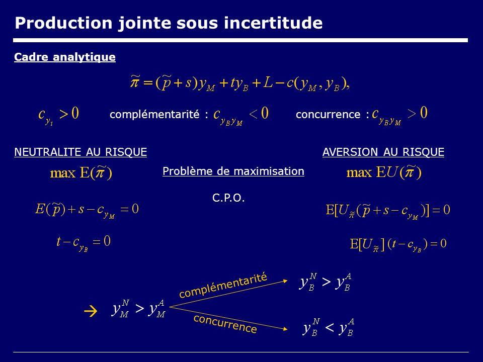 Production jointe sous incertitude complémentarité :concurrence : Problème de maximisation NEUTRALITE AU RISQUEAVERSION AU RISQUE C.P.O.