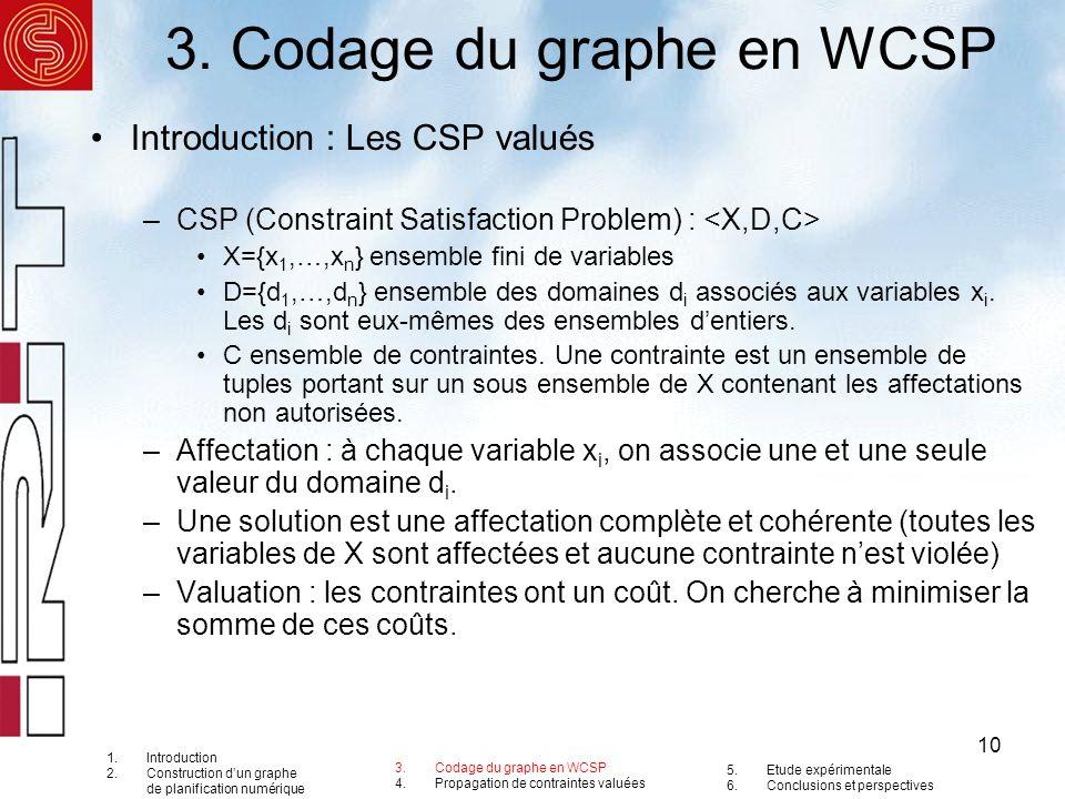 10 Introduction : Les CSP valués –CSP (Constraint Satisfaction Problem) : X={x 1,…,x n } ensemble fini de variables D={d 1,…,d n } ensemble des domain