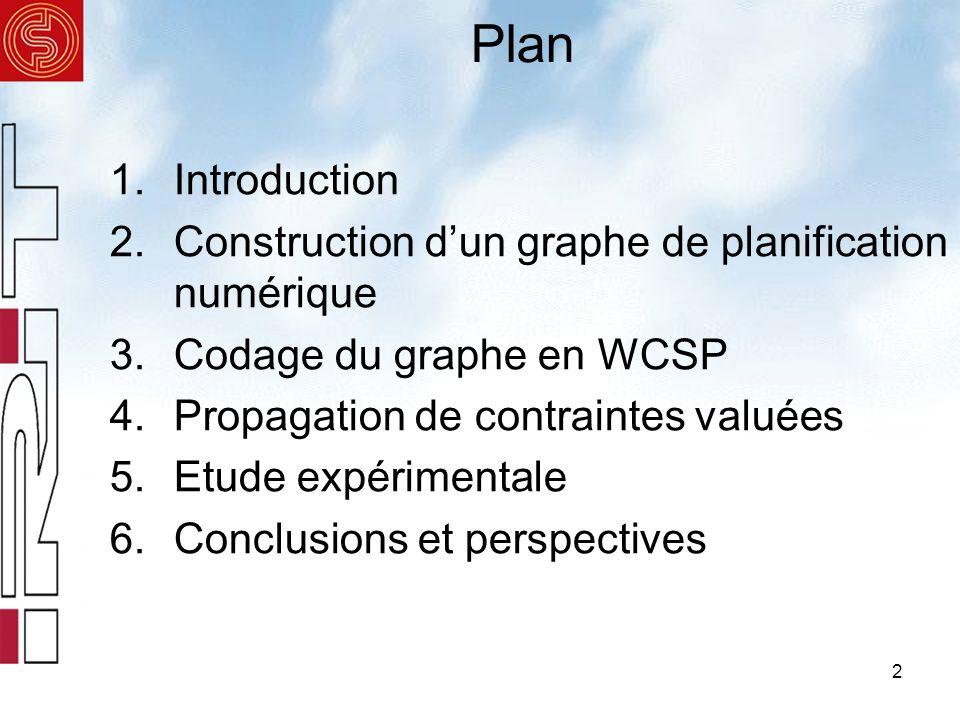 2 Plan 1.Introduction 2.Construction dun graphe de planification numérique 3.Codage du graphe en WCSP 4.Propagation de contraintes valuées 5.Etude exp