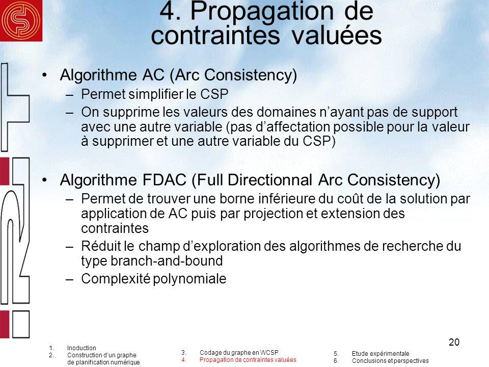 20 4. Propagation de contraintes valuées 1.Inoduction 2.Construction dun graphe de planification numérique 3.Codage du graphe en WCSP 4.Propagation de