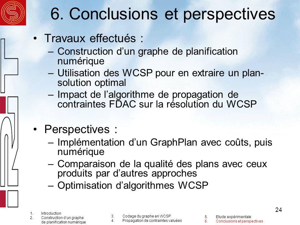 24 6. Conclusions et perspectives 1.Introduction 2.Construction dun graphe de planification numérique 3.Codage du graphe en WCSP 4.Propagation de cont