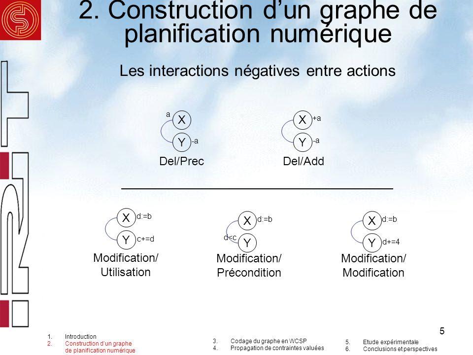 5 2. Construction dun graphe de planification numérique 1.Introduction 2.Construction dun graphe de planification numérique 3.Codage du graphe en WCSP