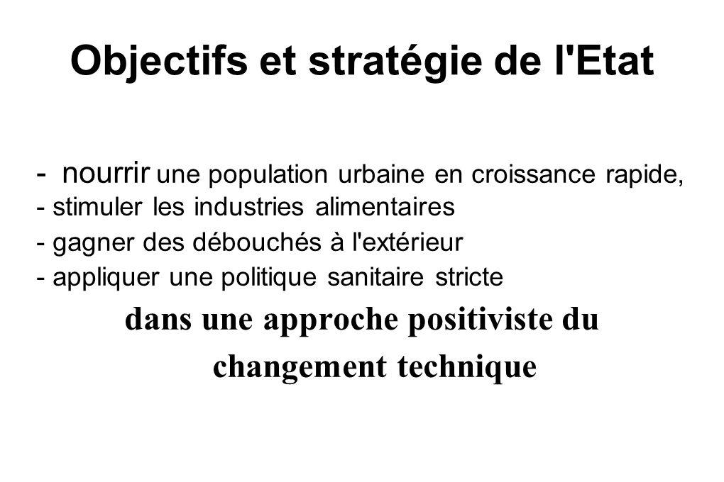 Objectifs et stratégie de l Etat -nourrir une population urbaine en croissance rapide, - stimuler les industries alimentaires - gagner des débouchés à l extérieur - appliquer une politique sanitaire stricte dans une approche positiviste du changement technique