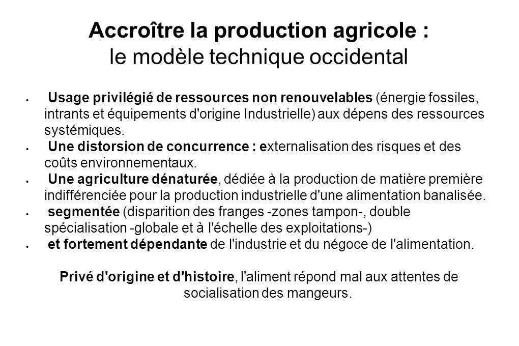 Indication Géographique et intensification écologique une évidence: pas de développement durable sur la base d une valorisation exclusive de l image d un produit d origine.