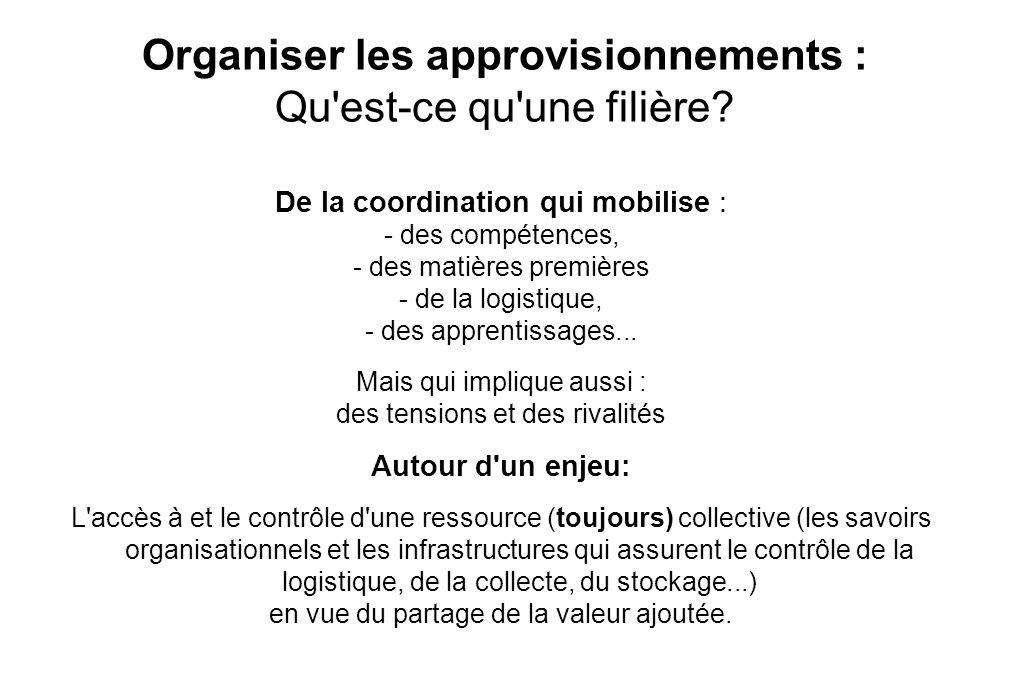 Organiser les approvisionnements : Qu est-ce qu une filière.