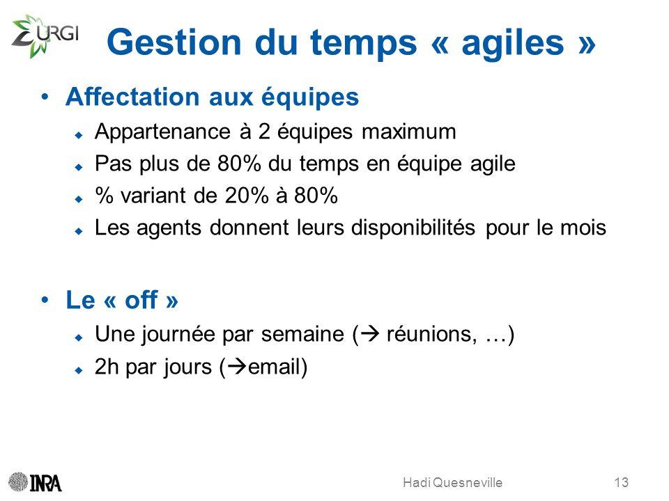 Hadi Quesneville Gestion du temps « agiles » Affectation aux équipes Appartenance à 2 équipes maximum Pas plus de 80% du temps en équipe agile % varia