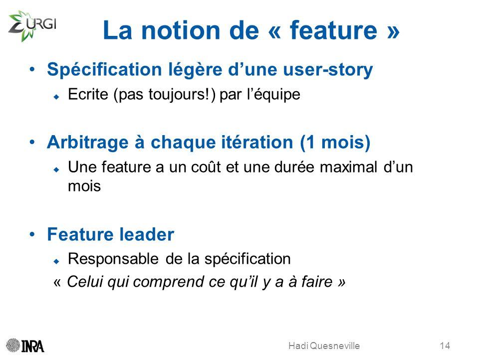 Hadi Quesneville La notion de « feature » Spécification légère dune user-story Ecrite (pas toujours!) par léquipe Arbitrage à chaque itération (1 mois