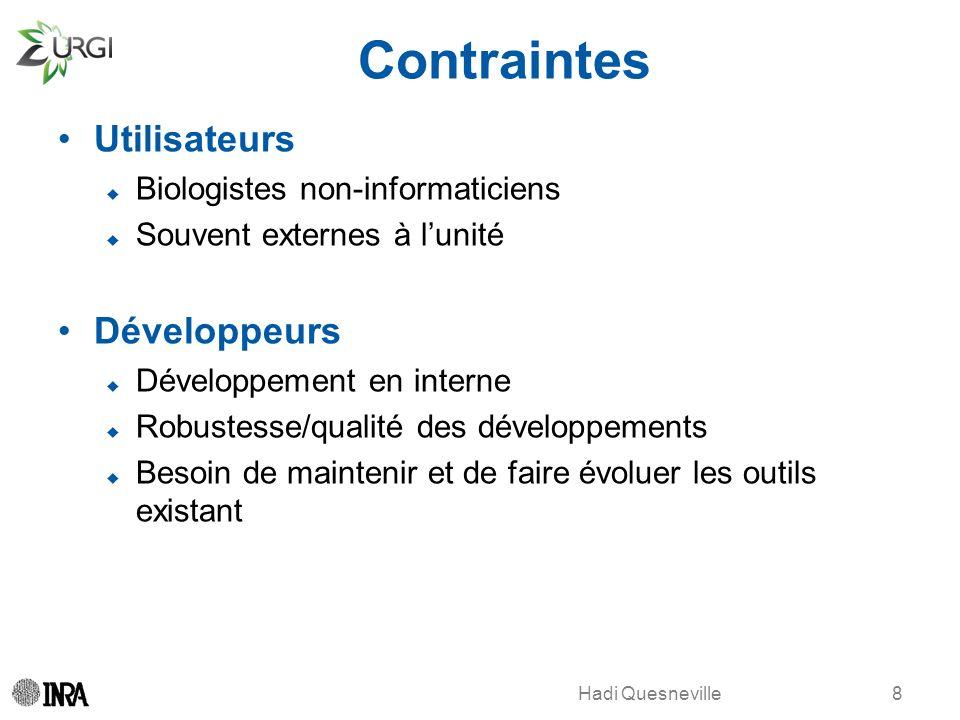 Hadi Quesneville Contraintes Utilisateurs Biologistes non-informaticiens Souvent externes à lunité Développeurs Développement en interne Robustesse/qu