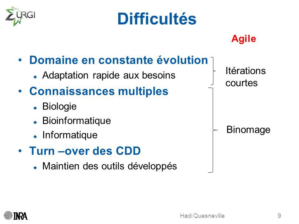 Hadi Quesneville Difficultés Domaine en constante évolution Adaptation rapide aux besoins Connaissances multiples Biologie Bioinformatique Informatiqu