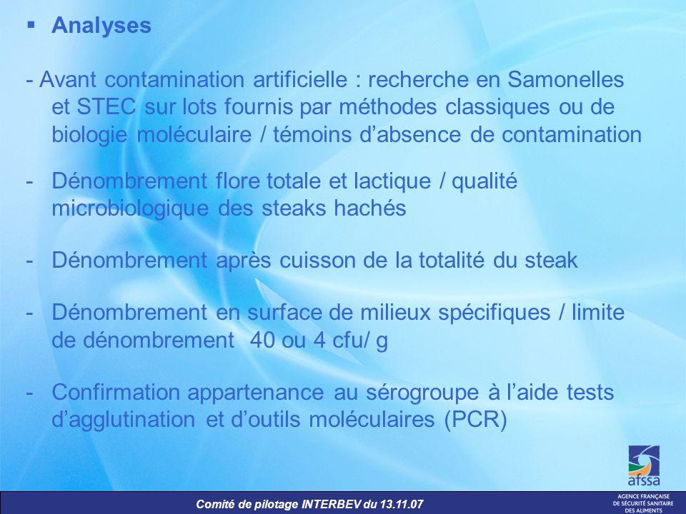 Comité de pilotage INTERBEV du 13.11.07 Analyses - Avant contamination artificielle : recherche en Samonelles et STEC sur lots fournis par méthodes cl