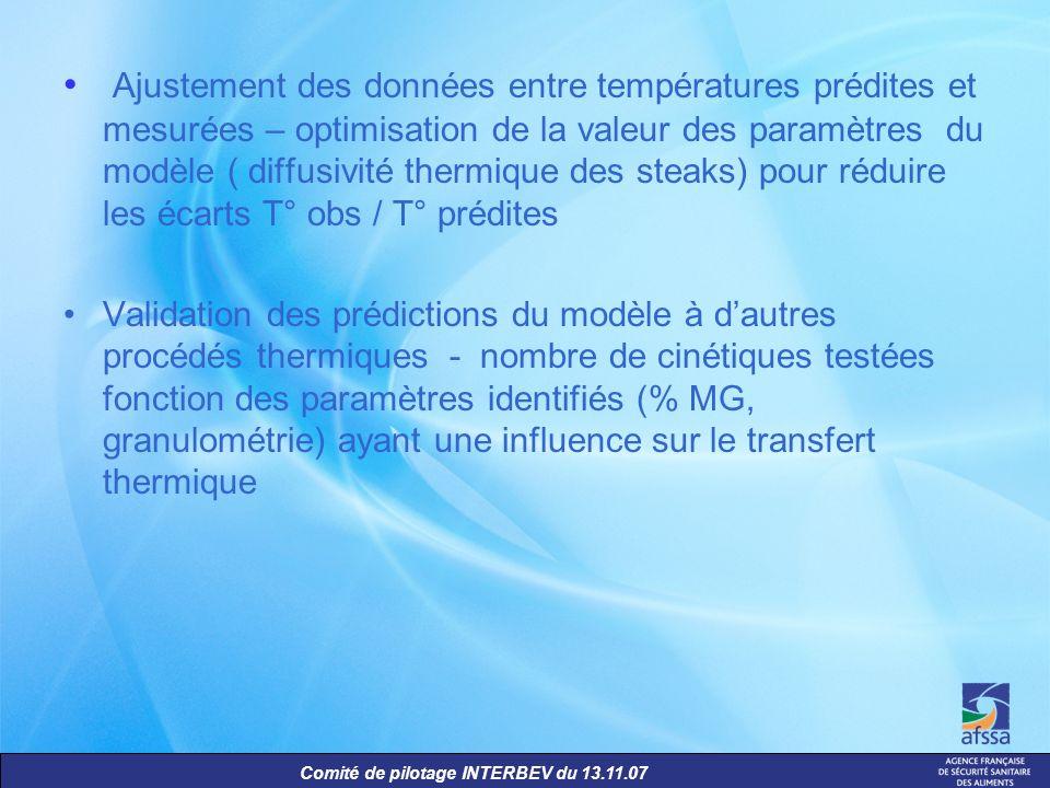 Comité de pilotage INTERBEV du 13.11.07 Ajustement des données entre températures prédites et mesurées – optimisation de la valeur des paramètres du m