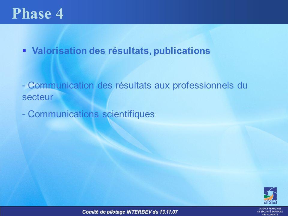 Comité de pilotage INTERBEV du 13.11.07 Phase 4 Valorisation des résultats, publications - Communication des résultats aux professionnels du secteur -