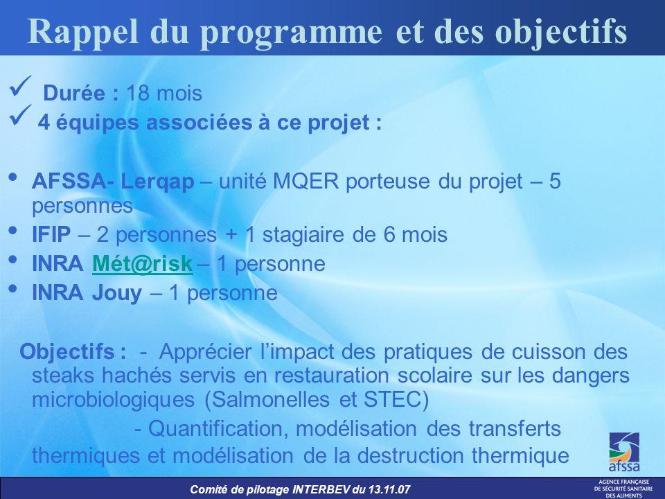 Comité de pilotage INTERBEV du 13.11.07 Durée : 18 mois 4 équipes associées à ce projet : AFSSA- Lerqap – unité MQER porteuse du projet – 5 personnes