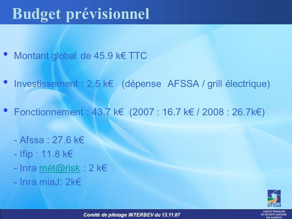 Comité de pilotage INTERBEV du 13.11.07 Montant global de 45.9 k TTC Investissement : 2.5 k (dépense AFSSA / grill électrique) Fonctionnement : 43.7 k
