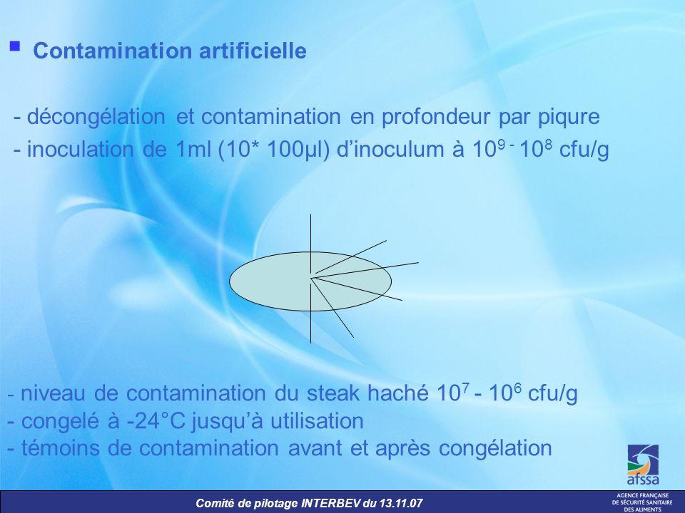 Comité de pilotage INTERBEV du 13.11.07 Contamination artificielle - décongélation et contamination en profondeur par piqure - inoculation de 1ml (10*