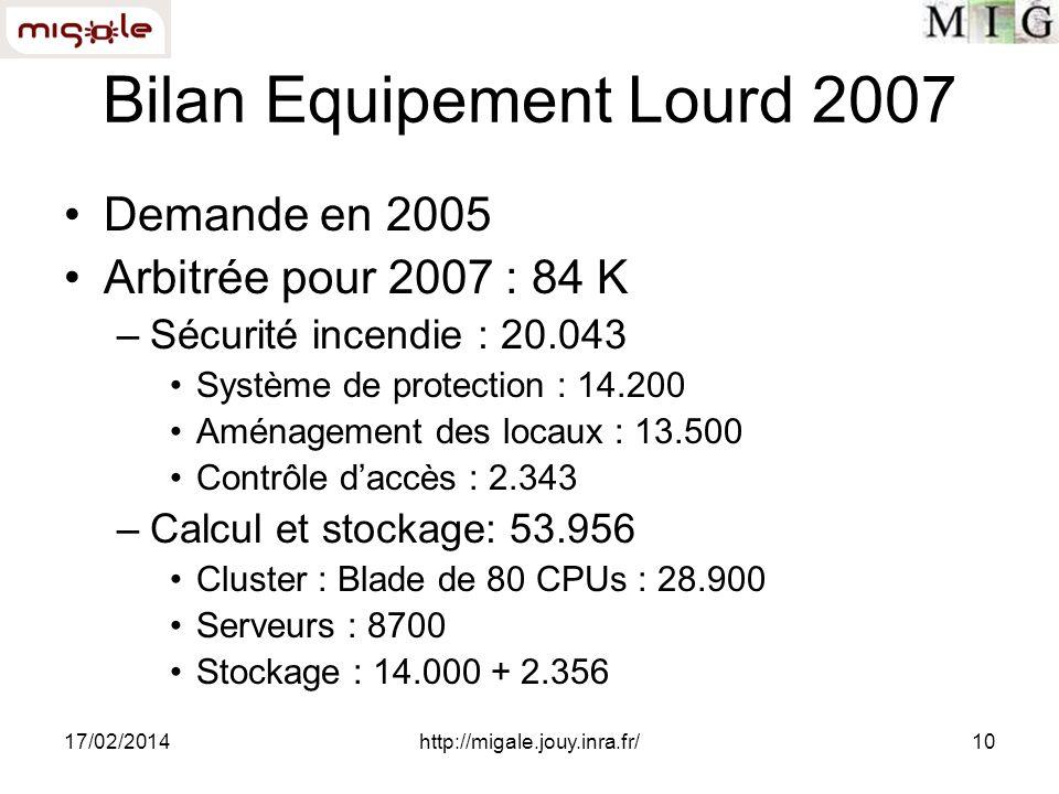 17/02/2014http://migale.jouy.inra.fr/10 Bilan Equipement Lourd 2007 Demande en 2005 Arbitrée pour 2007 : 84 K –Sécurité incendie : 20.043 Système de p