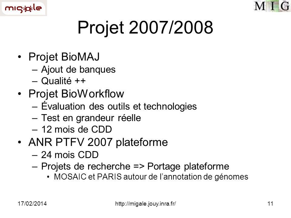 17/02/2014http://migale.jouy.inra.fr/11 Projet 2007/2008 Projet BioMAJ –Ajout de banques –Qualité ++ Projet BioWorkflow –Évaluation des outils et technologies –Test en grandeur réelle –12 mois de CDD ANR PTFV 2007 plateforme –24 mois CDD –Projets de recherche => Portage plateforme MOSAIC et PARIS autour de lannotation de génomes