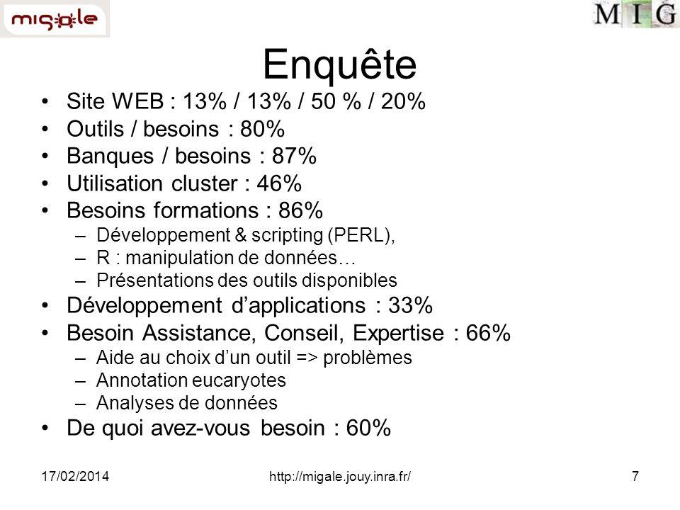 17/02/2014http://migale.jouy.inra.fr/7 Enquête Site WEB : 13% / 13% / 50 % / 20% Outils / besoins : 80% Banques / besoins : 87% Utilisation cluster : 46% Besoins formations : 86% –Développement & scripting (PERL), –R : manipulation de données… –Présentations des outils disponibles Développement dapplications : 33% Besoin Assistance, Conseil, Expertise : 66% –Aide au choix dun outil => problèmes –Annotation eucaryotes –Analyses de données De quoi avez-vous besoin : 60%