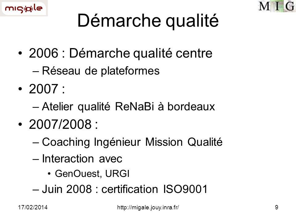17/02/2014http://migale.jouy.inra.fr/9 Démarche qualité 2006 : Démarche qualité centre –Réseau de plateformes 2007 : –Atelier qualité ReNaBi à bordeaux 2007/2008 : –Coaching Ingénieur Mission Qualité –Interaction avec GenOuest, URGI –Juin 2008 : certification ISO9001