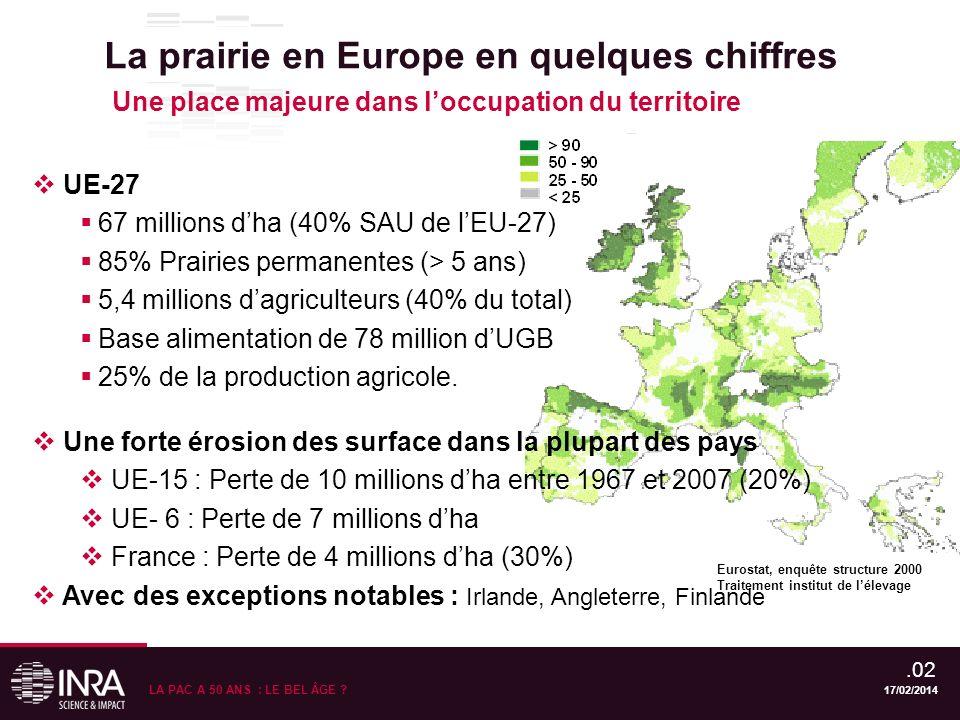 La prairie en Europe en quelques chiffres Une place majeure dans loccupation du territoire 17/02/2014.02 LA PAC A 50 ANS : LE BEL ÂGE ? UE-27 67 milli