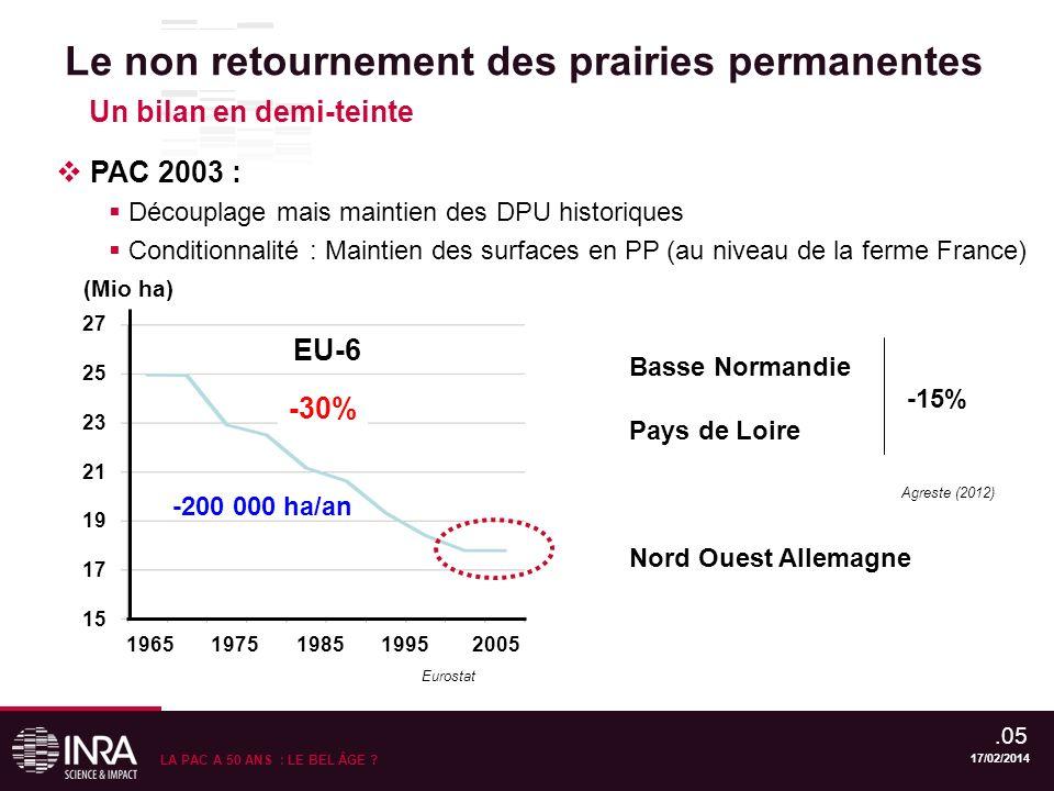 Le non retournement des prairies permanentes Un bilan en demi-teinte 17/02/2014.05 LA PAC A 50 ANS : LE BEL ÂGE ? Agreste (2012) PAC 2003 : Découplage