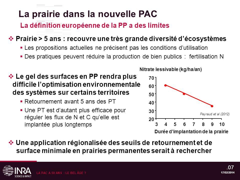 La prairie dans la nouvelle PAC La définition européenne de la PP a des limites 17/02/2014.07 LA PAC A 50 ANS : LE BEL ÂGE ? Le gel des surfaces en PP