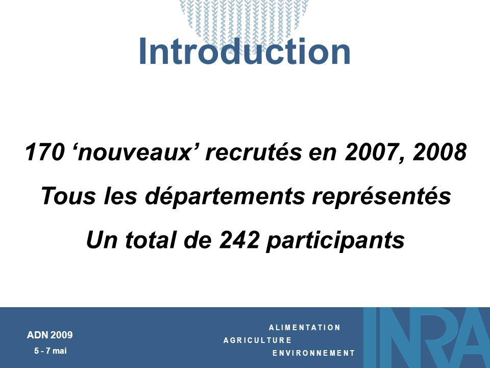 A L I M E N T A T I O N A G R I C U L T U R E E N V I R O N N E M E N T ADN 2009 5 - 7 mai Introduction 170 nouveaux recrutés en 2007, 2008 Tous les d