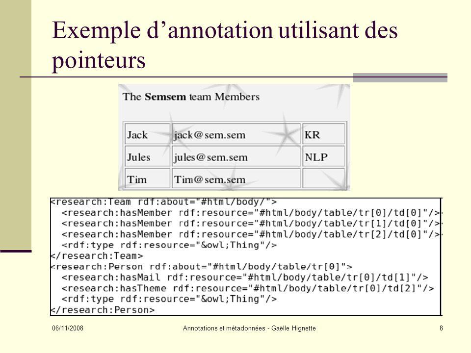 06/11/2008 Annotations et métadonnées - Gaëlle Hignette9 Exemple dannotation à lintérieur du document The Semsem team Members Jack jack@sem.sem KR......