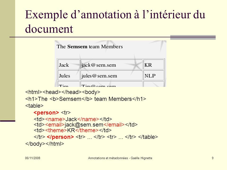 06/11/2008 Annotations et métadonnées - Gaëlle Hignette20 Annotea, annotations pour le travail collaboratif Outil du W3C Annotations textuelles par des auteurs Stockage des annotations en XHTML, métadonnées des annotations dans des serveurs RDF ou index local Intégration directe dans un browser spécifique: Amaya Intégration dans le browser Mozilla: Annozilla