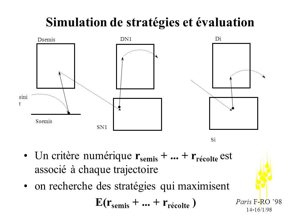 Paris F-RO 98 14-16/1/98 Simulation de stratégies et évaluation Ssemis Dsemis sini t Si Di SN1 DN1 Un critère numérique r semis +...
