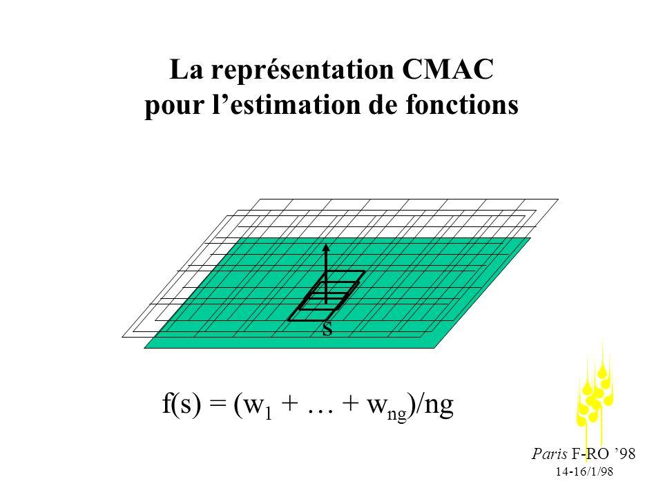 Paris F-RO 98 14-16/1/98 La représentation CMAC pour lestimation de fonctions f(s) = (w 1 + … + w ng )/ng s