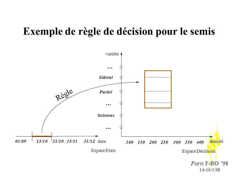 Paris F-RO 98 14-16/1/98 Exemple de règle de décision pour le semis 15/1015/1101/0931/1231/10 date Soissons Sideral Pactol...