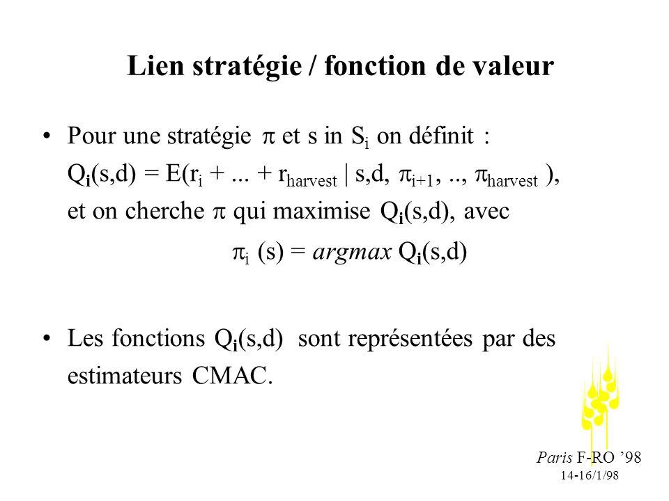 Paris F-RO 98 14-16/1/98 Lien stratégie / fonction de valeur Pour une stratégie et s in S i on définit : Q i (s,d) = E(r i +...