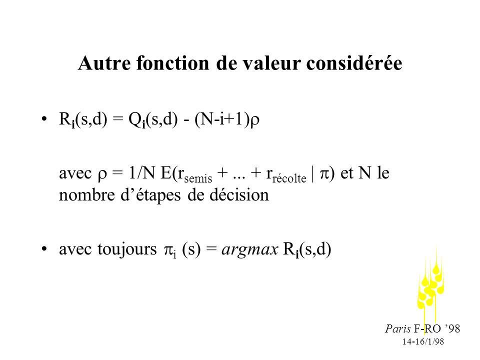 Paris F-RO 98 14-16/1/98 Autre fonction de valeur considérée R i (s,d) = Q i (s,d) - (N-i+1) avec = 1/N E(r semis +...