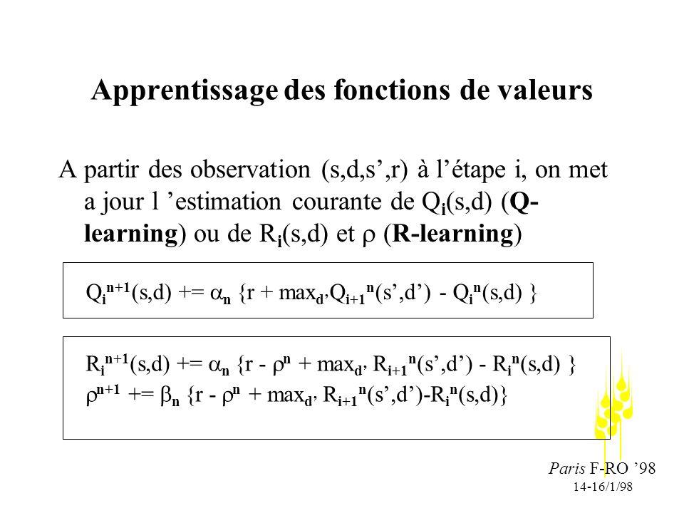 Paris F-RO 98 14-16/1/98 Apprentissage des fonctions de valeurs A partir des observation (s,d,s,r) à létape i, on met a jour l estimation courante de Q i (s,d) (Q- learning) ou de R i (s,d) et (R-learning) Q i n+1 (s,d) += n {r + max d Q i+1 n (s,d) - Q i n (s,d) } R i n+1 (s,d) += n {r - n + max d R i+1 n (s,d) - R i n (s,d) } n+1 += n {r - n + max d R i+1 n (s,d)-R i n (s,d)}