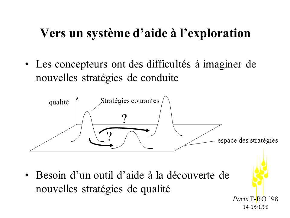 Paris F-RO 98 14-16/1/98 Vers un système daide à lexploration Les concepteurs ont des difficultés à imaginer de nouvelles stratégies de conduite Besoin dun outil daide à la découverte de nouvelles stratégies de qualité espace des stratégies qualité Stratégies courantes .