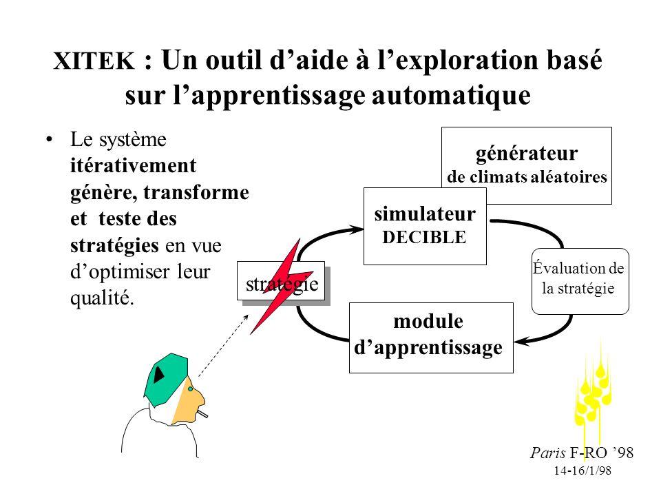 Paris F-RO 98 14-16/1/98 XITEK : Un outil daide à lexploration basé sur lapprentissage automatique Le système itérativement génère, transforme et teste des stratégies en vue doptimiser leur qualité.