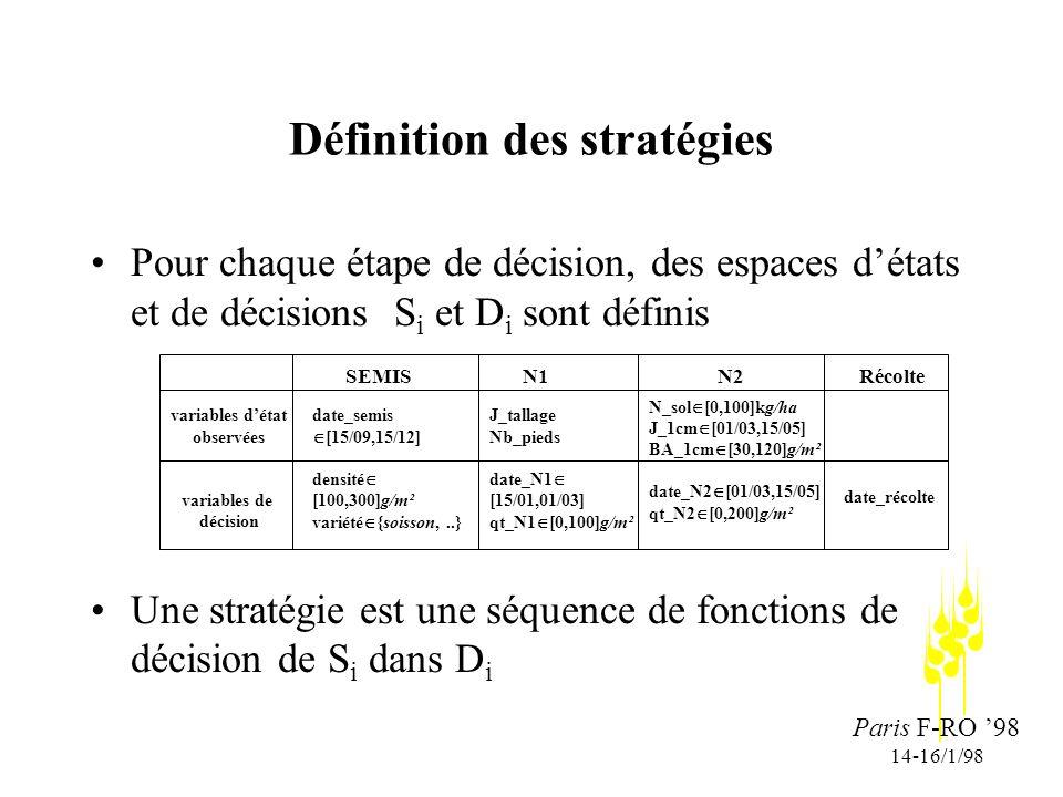 Paris F-RO 98 14-16/1/98 Définition des stratégies Pour chaque étape de décision, des espaces détats et de décisions S i et D i sont définis Une stratégie est une séquence de fonctions de décision de S i dans D i SEMISN1N2Récolte N_sol [0,100]kg/ha J_1cm [01/03,15/05] BA_1cm [30,120]g/m² date_N2 [01/03,15/05] qt_N2 [0,200]g/m² date_récolte J_tallage Nb_pieds date_N1 [15/01,01/03] qt_N1 [0,100]g/m² date_semis [15/09,15/12] densité [100,300]g/m² variété {soisson,..} variables détat observées variables de décision