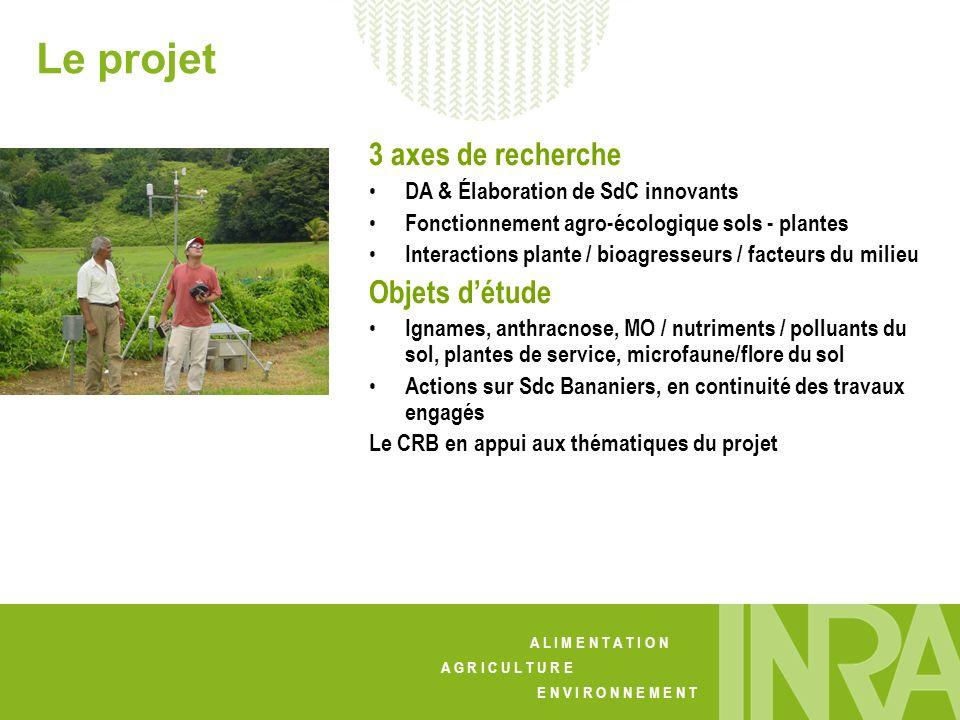 A L I M E N T A T I O N A G R I C U L T U R E E N V I R O N N E M E N T Le projet 3 axes de recherche DA & Élaboration de SdC innovants Fonctionnement