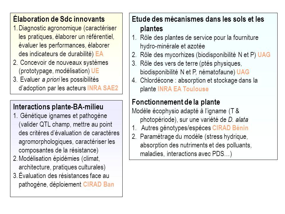 Élaboration de Sdc innovants 1.Diagnostic agronomique (caractériser les pratiques, élaborer un référentiel, évaluer les performances, élaborer des ind