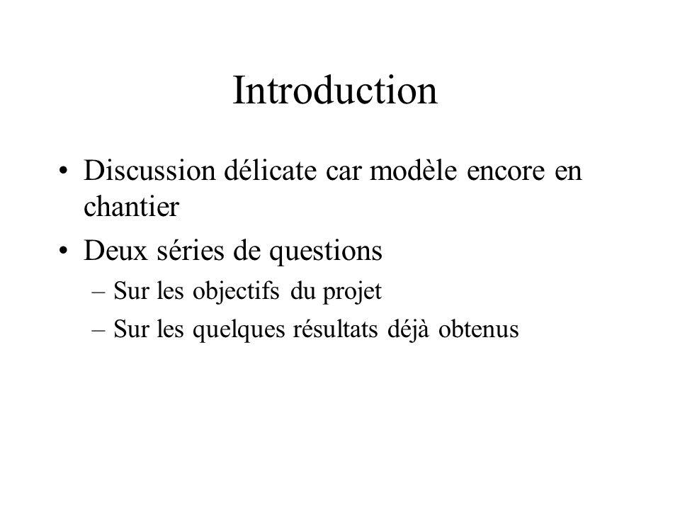 Introduction Discussion délicate car modèle encore en chantier Deux séries de questions –Sur les objectifs du projet –Sur les quelques résultats déjà obtenus