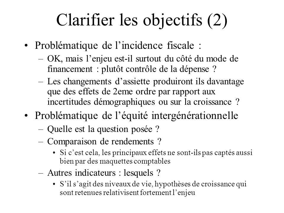 Clarifier les objectifs (2) Problématique de lincidence fiscale : –OK, mais lenjeu est-il surtout du côté du mode de financement : plutôt contrôle de la dépense .