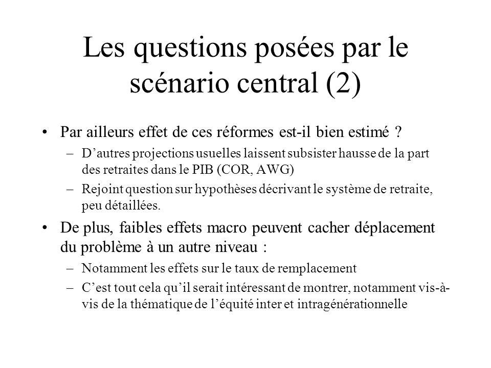 Les questions posées par le scénario central (2) Par ailleurs effet de ces réformes est-il bien estimé .