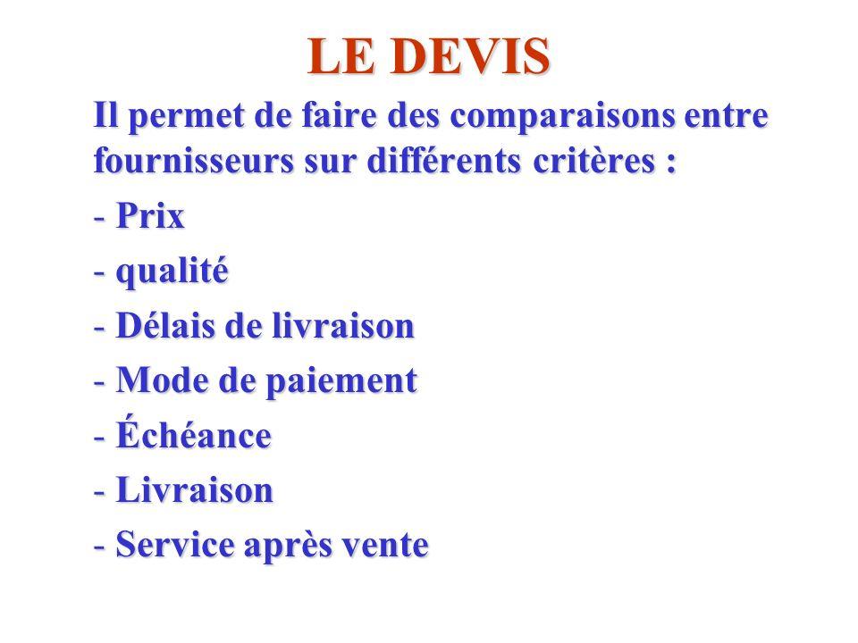 AUJOURDHUI LE CIRCUIT DES DOCUMENTS COMPTABLES