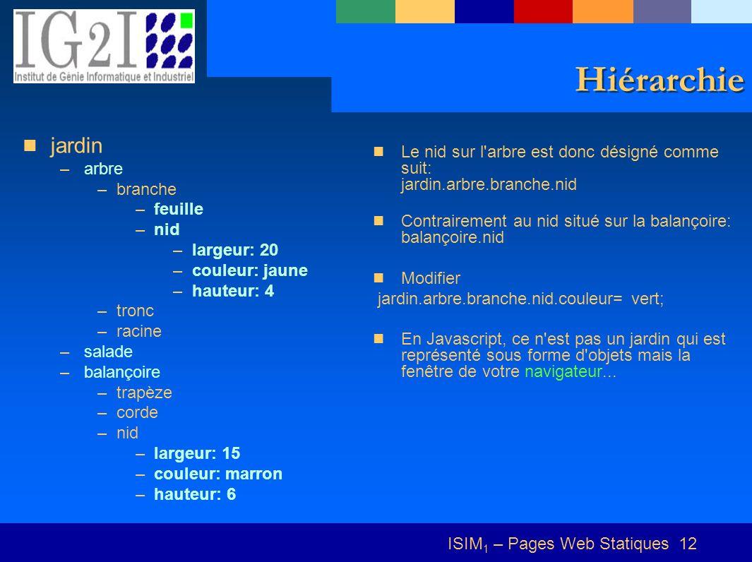 ISIM 1 – Pages Web Statiques 12 Hiérarchie jardin –arbre –branche –feuille –nid –largeur: 20 –couleur: jaune –hauteur: 4 –tronc –racine –salade –balan
