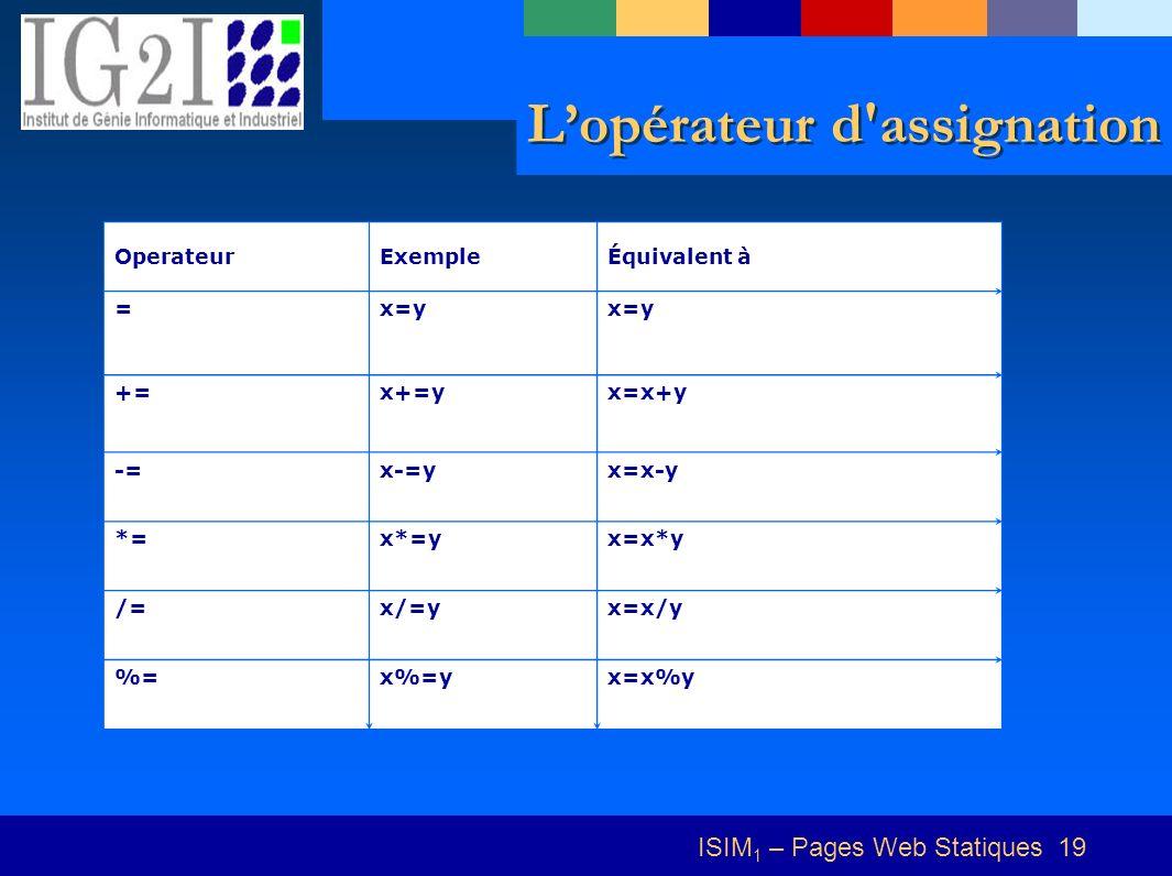 ISIM 1 – Pages Web Statiques 19 Lopérateur d'assignation OperateurExempleÉquivalent à =x=y +=x+=yx=x+y -=x-=yx=x-y *=x*=yx=x*y /=x/=yx=x/y %=x%=yx=x%y
