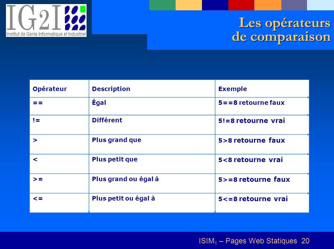 ISIM 1 – Pages Web Statiques 20 Les opérateurs de comparaison OpérateurDescriptionExemple ==Égal5==8 retourne faux !=Différent 5!=8 retourne vrai >Plus grand que 5>8 retourne faux <Plus petit que 5<8 retourne vrai >=Plus grand ou égal à 5>=8 retourne faux <=Plus petit ou égal à 5<=8 retourne vrai
