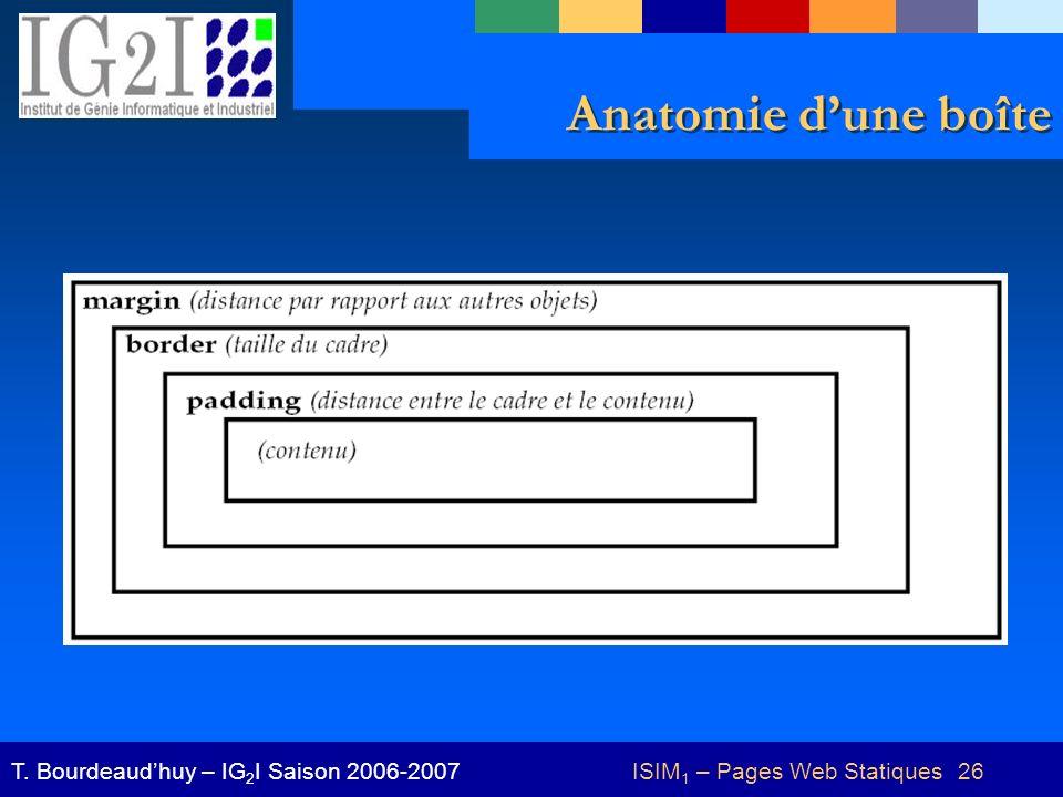 ISIM 1 – Pages Web Statiques 26T. Bourdeaudhuy – IG 2 I Saison 2006-2007 Anatomie dune boîte