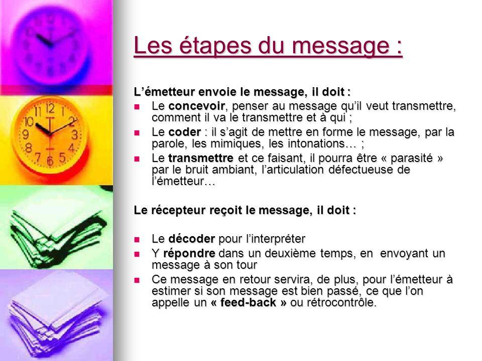 Les étapes du message : Lémetteur envoie le message, il doit : Le concevoir, penser au message quil veut transmettre, comment il va le transmettre et à qui ; Le concevoir, penser au message quil veut transmettre, comment il va le transmettre et à qui ; Le coder : il sagit de mettre en forme le message, par la parole, les mimiques, les intonations… ; Le coder : il sagit de mettre en forme le message, par la parole, les mimiques, les intonations… ; Le transmettre et ce faisant, il pourra être « parasité » par le bruit ambiant, larticulation défectueuse de lémetteur… Le transmettre et ce faisant, il pourra être « parasité » par le bruit ambiant, larticulation défectueuse de lémetteur… Le récepteur reçoit le message, il doit : Le décoder pour linterpréter Le décoder pour linterpréter Y répondre dans un deuxième temps, en envoyant un message à son tour Y répondre dans un deuxième temps, en envoyant un message à son tour Ce message en retour servira, de plus, pour lémetteur à estimer si son message est bien passé, ce que lon appelle un « feed-back » ou rétrocontrôle.
