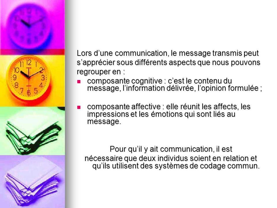 Lors dune communication, le message transmis peut sapprécier sous différents aspects que nous pouvons regrouper en : composante cognitive : cest le contenu du message, linformation délivrée, lopinion formulée ; composante cognitive : cest le contenu du message, linformation délivrée, lopinion formulée ; composante affective : elle réunit les affects, les impressions et les émotions qui sont liés au message.